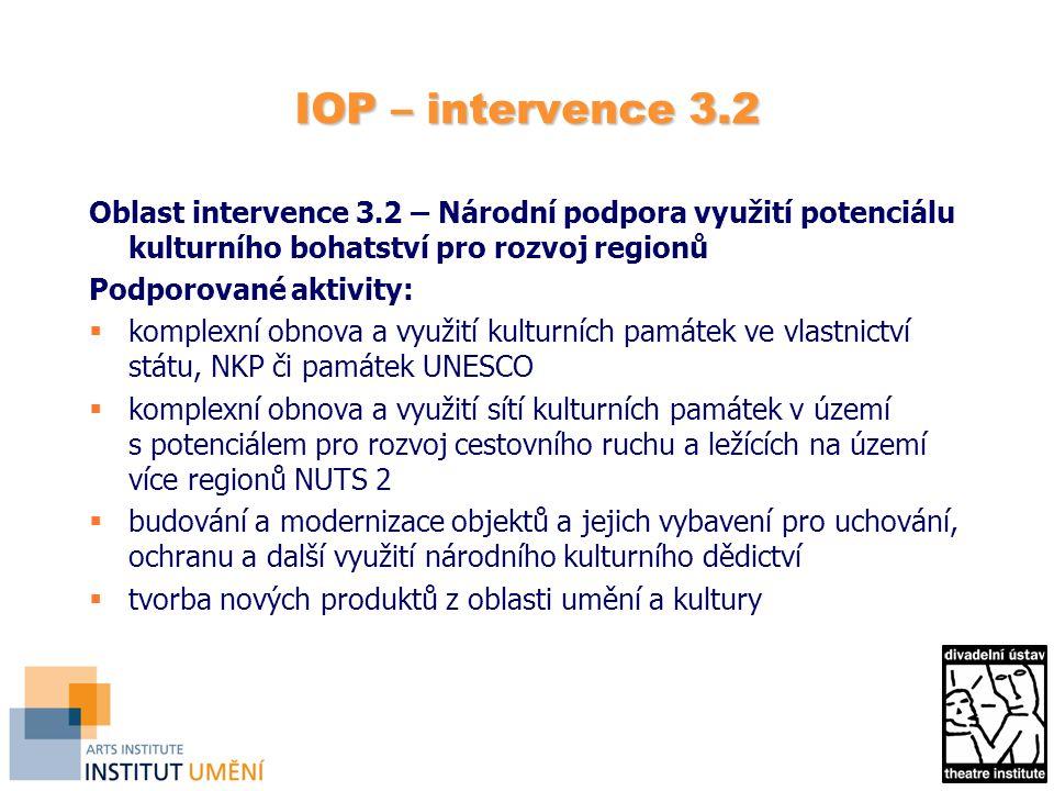 IOP – intervence 3.2 Oblast intervence 3.2 – Národní podpora využití potenciálu kulturního bohatství pro rozvoj regionů.