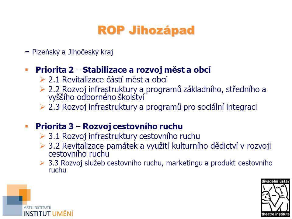ROP Jihozápad Priorita 2 – Stabilizace a rozvoj měst a obcí