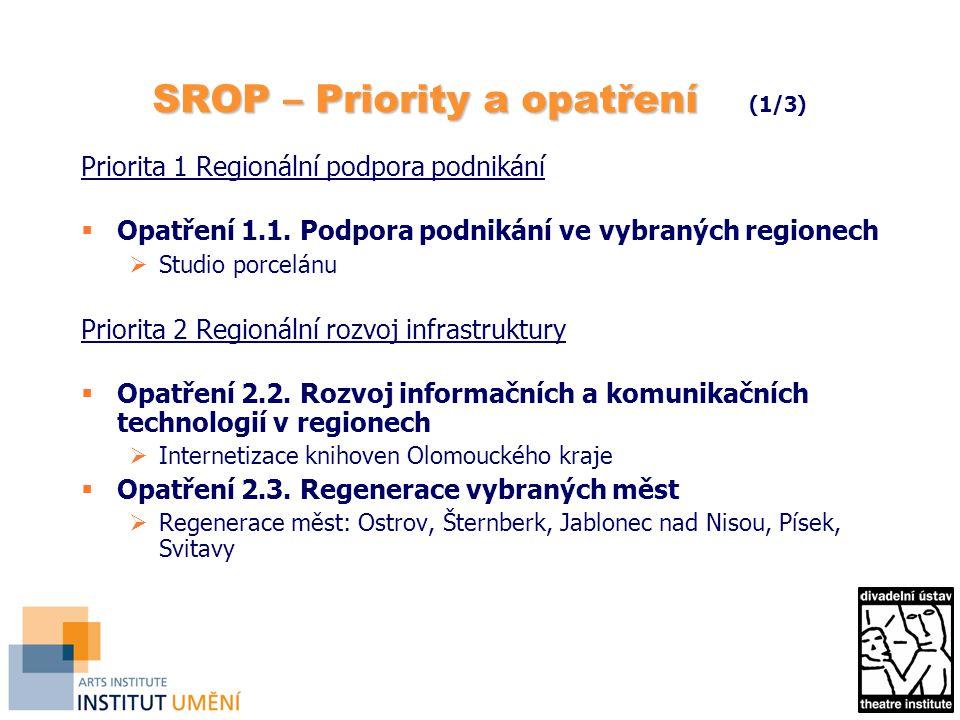 SROP – Priority a opatření (1/3)