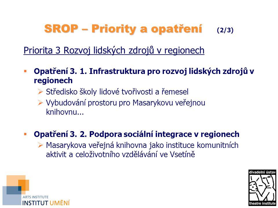 SROP – Priority a opatření (2/3)