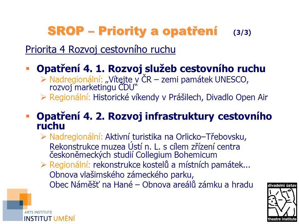 SROP – Priority a opatření (3/3)