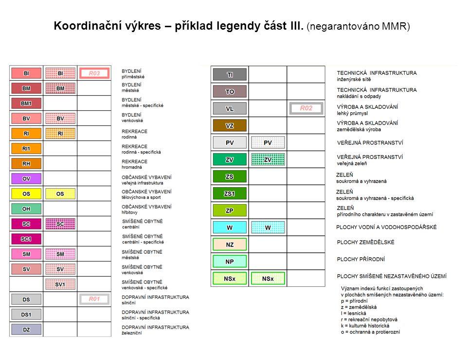 Koordinační výkres – příklad legendy část III. (negarantováno MMR)