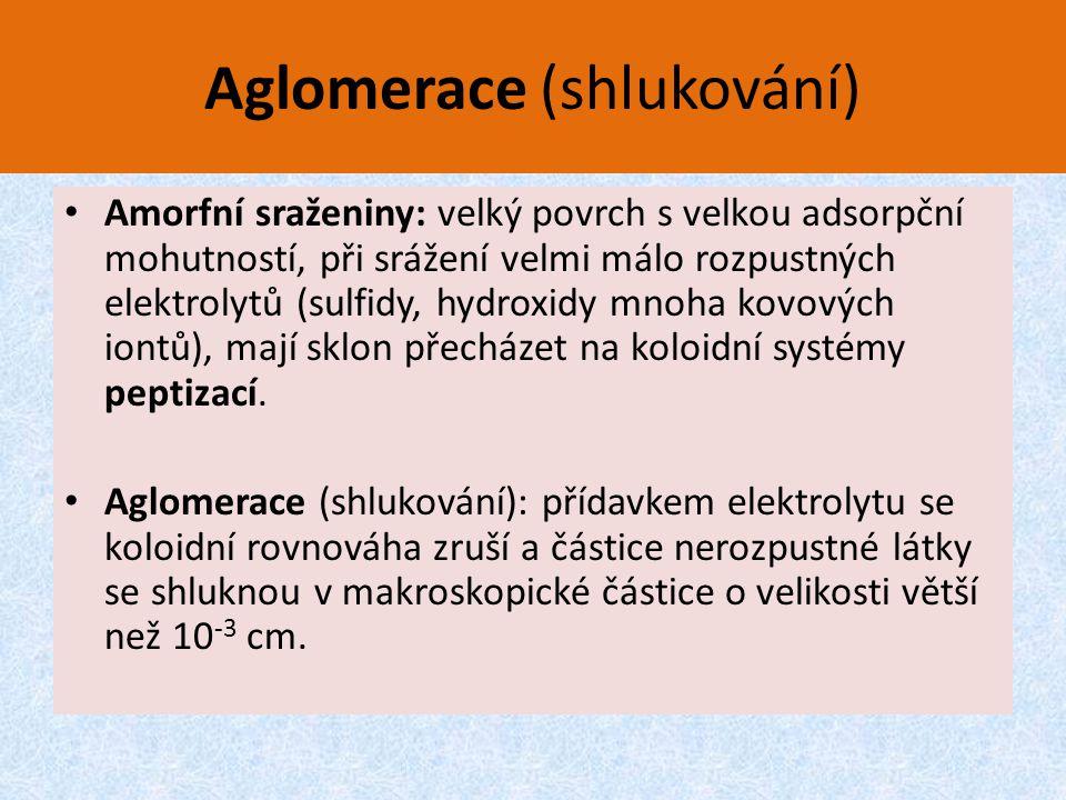 Aglomerace (shlukování)