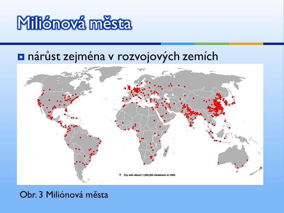 Miliónová města nárůst zejména v rozvojových zemích