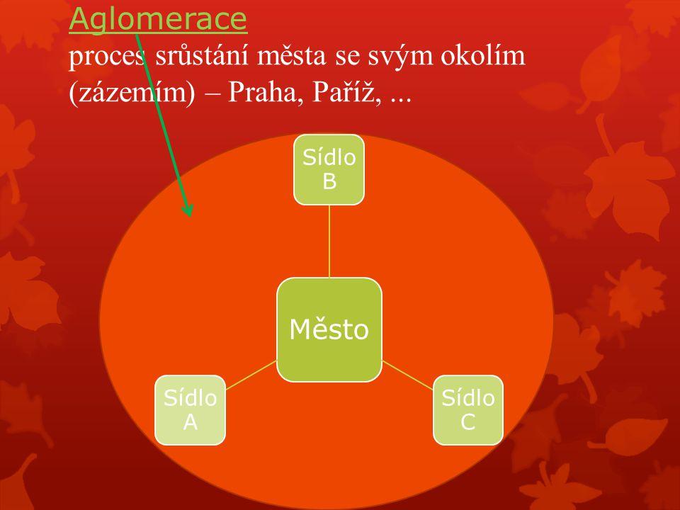 Aglomerace proces srůstání města se svým okolím (zázemím) – Praha, Paříž, ...