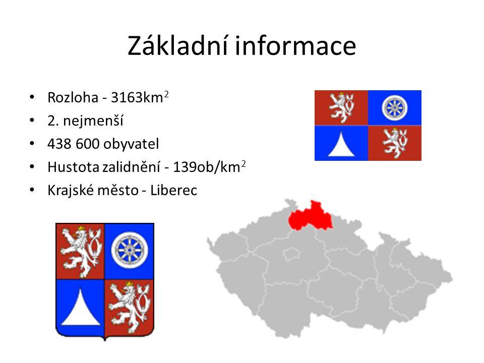 Základní informace Rozloha - 3163km2 2. nejmenší 438 600 obyvatel