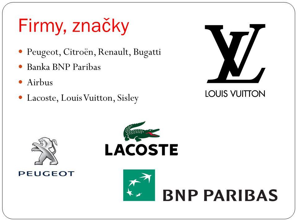 Firmy, značky Peugeot, Citroën, Renault, Bugatti Banka BNP Paribas