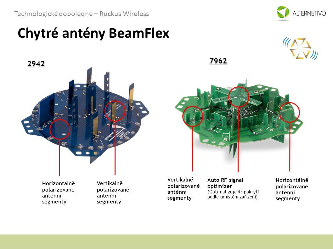 Chytré antény BeamFlex