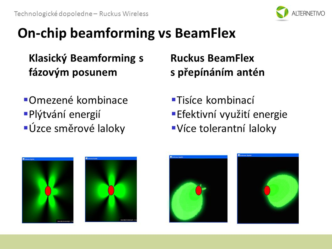 On-chip beamforming vs BeamFlex