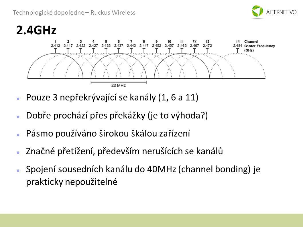 2.4GHz Pouze 3 nepřekrývající se kanály (1, 6 a 11)