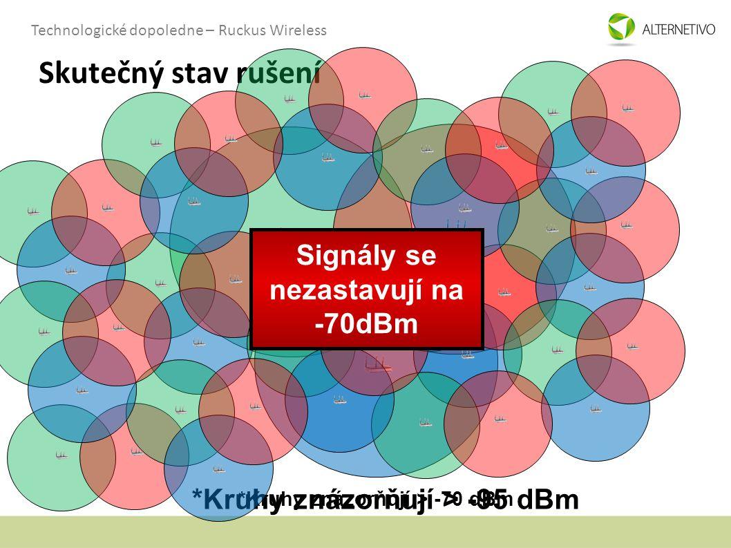 Signály se nezastavují na