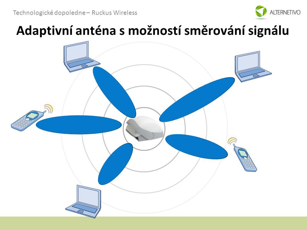 Adaptivní anténa s možností směrování signálu
