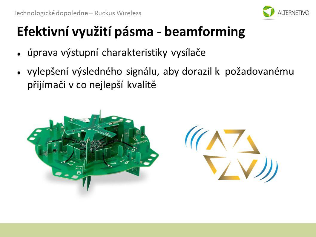 Efektivní využití pásma - beamforming