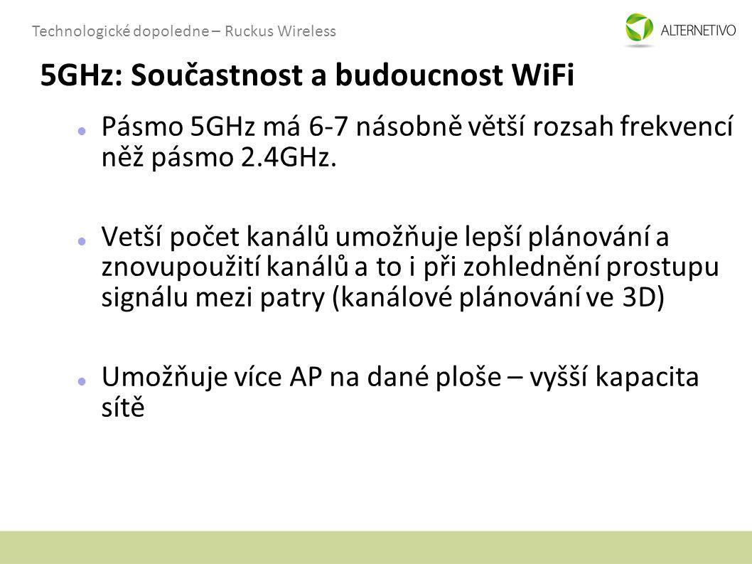 5GHz: Součastnost a budoucnost WiFi