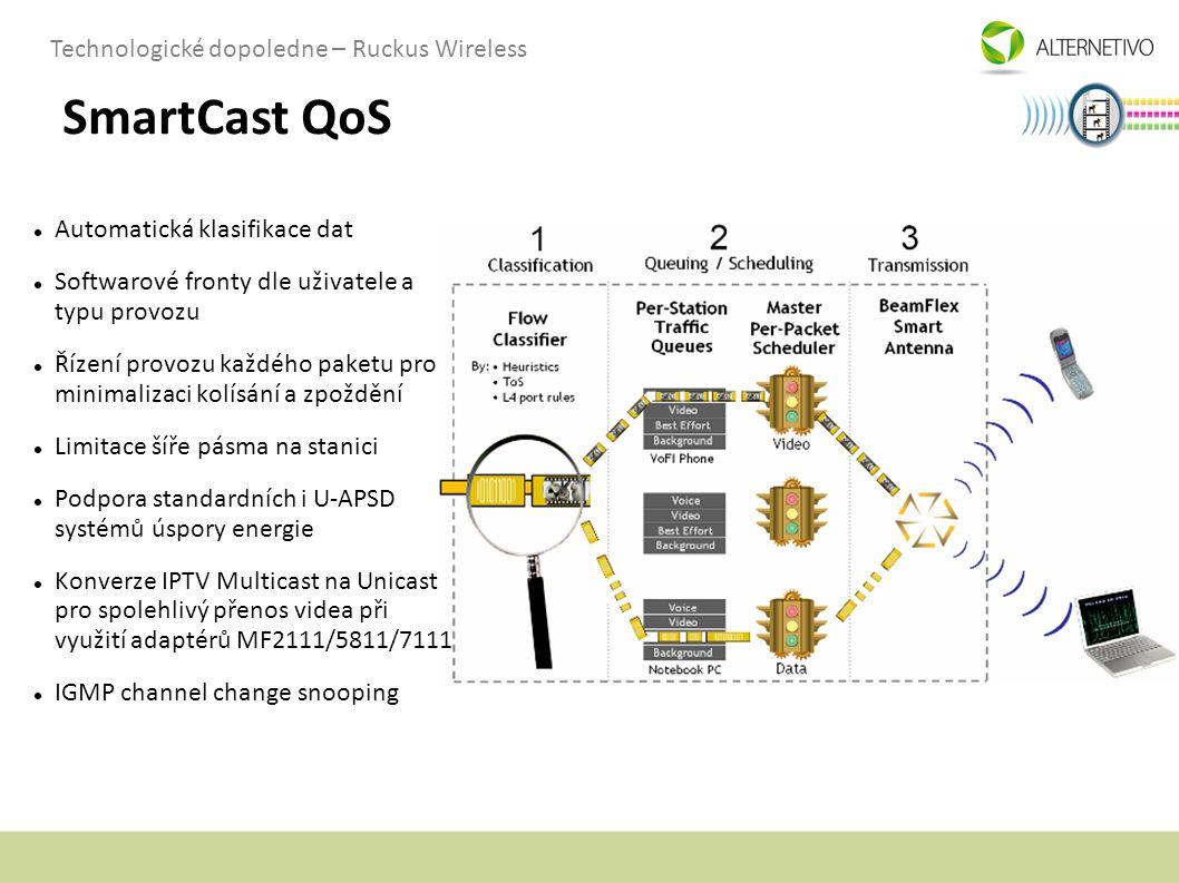 SmartCast QoS Automatická klasifikace dat
