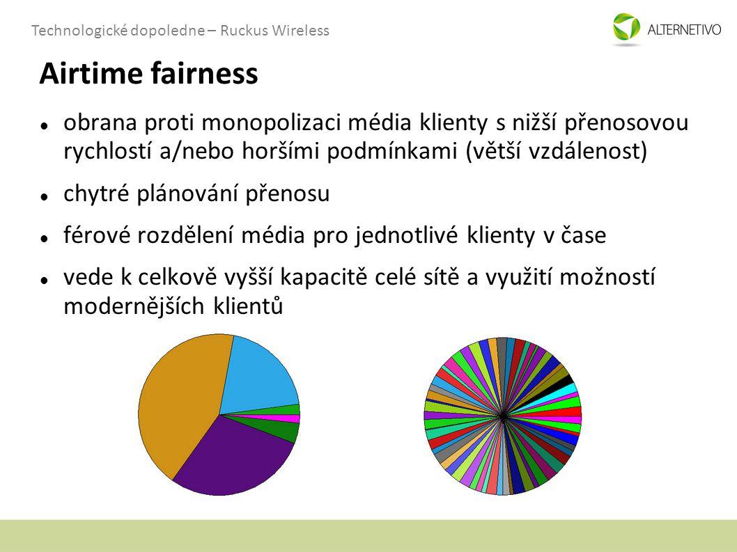 Airtime fairness obrana proti monopolizaci média klienty s nižší přenosovou rychlostí a/nebo horšími podmínkami (větší vzdálenost)