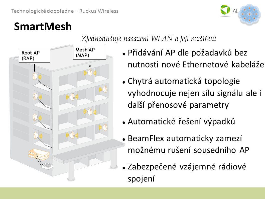SmartMesh Zjednodušuje nasazení WLAN a její rozšíření. Mesh AP (MAP) Přidávání AP dle požadavků bez nutnosti nové Ethernetové kabeláže.