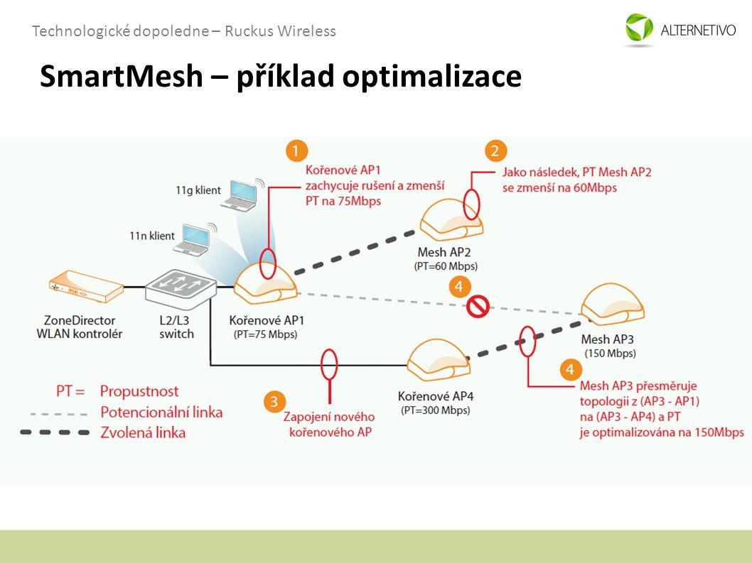 SmartMesh – příklad optimalizace
