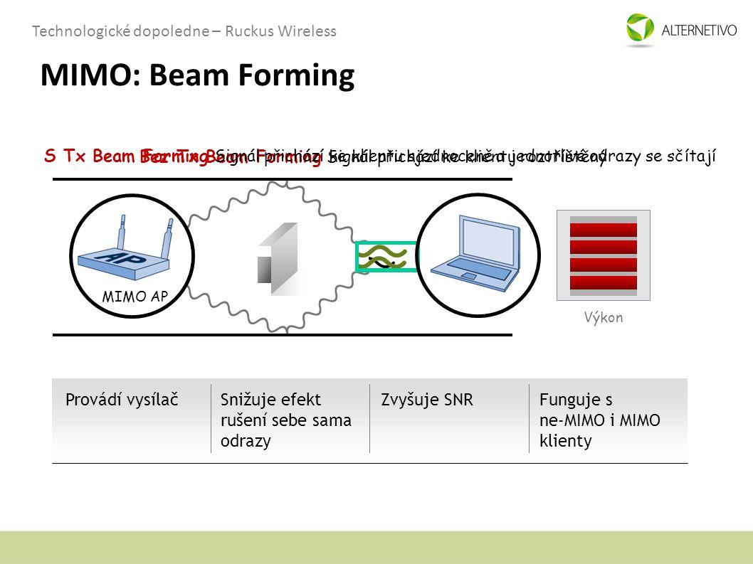 MIMO: Beam Forming S Tx Beam Forming Signál přichází ke klientu sjednoceně a jednotlivé odrazy se sčítají.