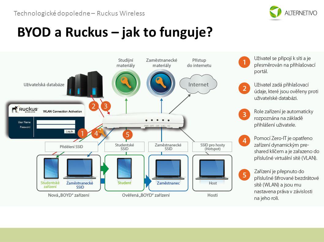BYOD a Ruckus – jak to funguje