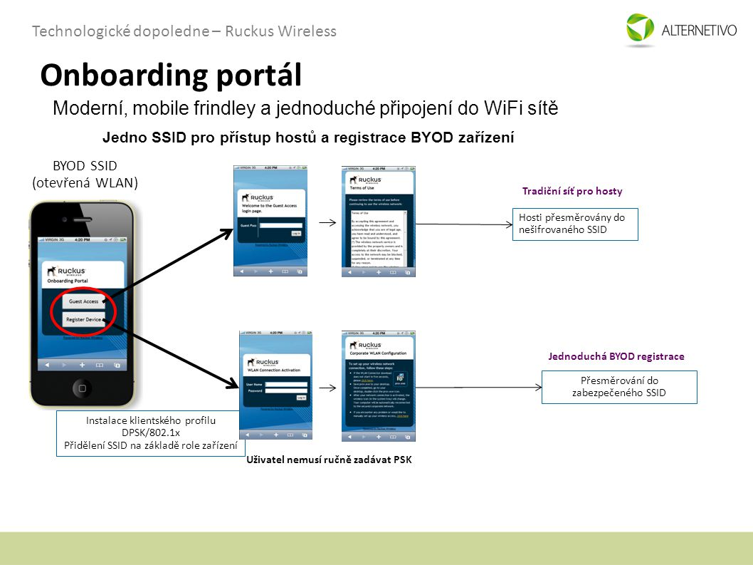 Jedno SSID pro přístup hostů a registrace BYOD zařízení