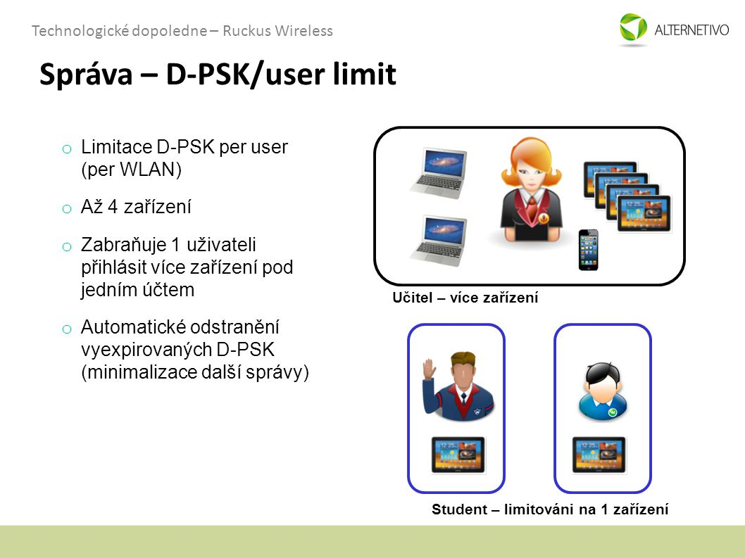 Správa – D-PSK/user limit