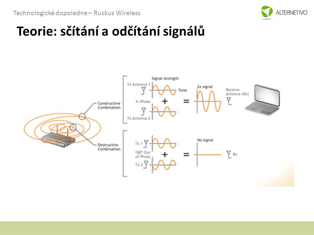Teorie: sčítání a odčítání signálů