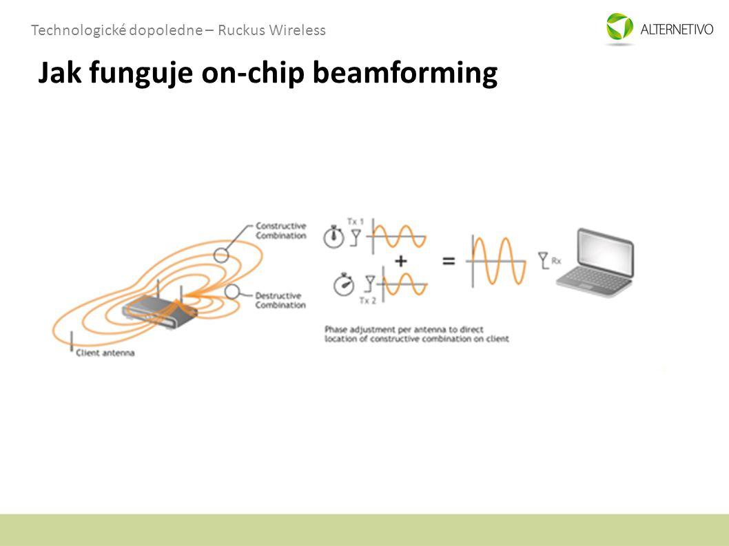 Jak funguje on-chip beamforming