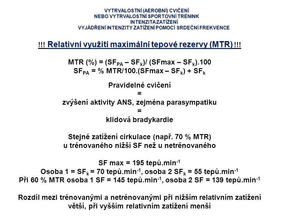 !!! Relativní využití maximální tepové rezervy (MTR) !!!
