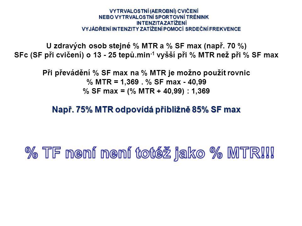 % TF není není totéž jako % MTR!!!