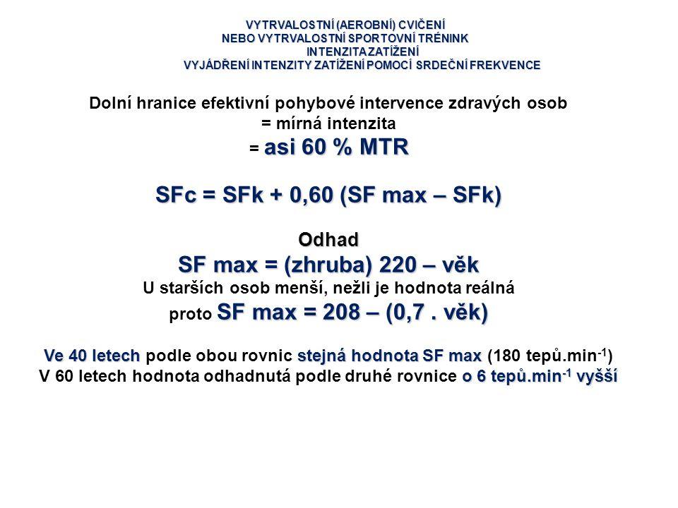 SFc = SFk + 0,60 (SF max – SFk) SF max = (zhruba) 220 – věk