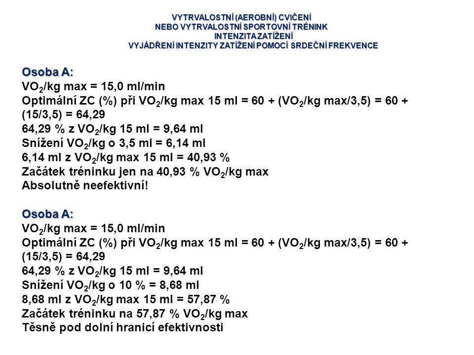 Začátek tréninku jen na 40,93 % VO2/kg max Absolutně neefektivní!