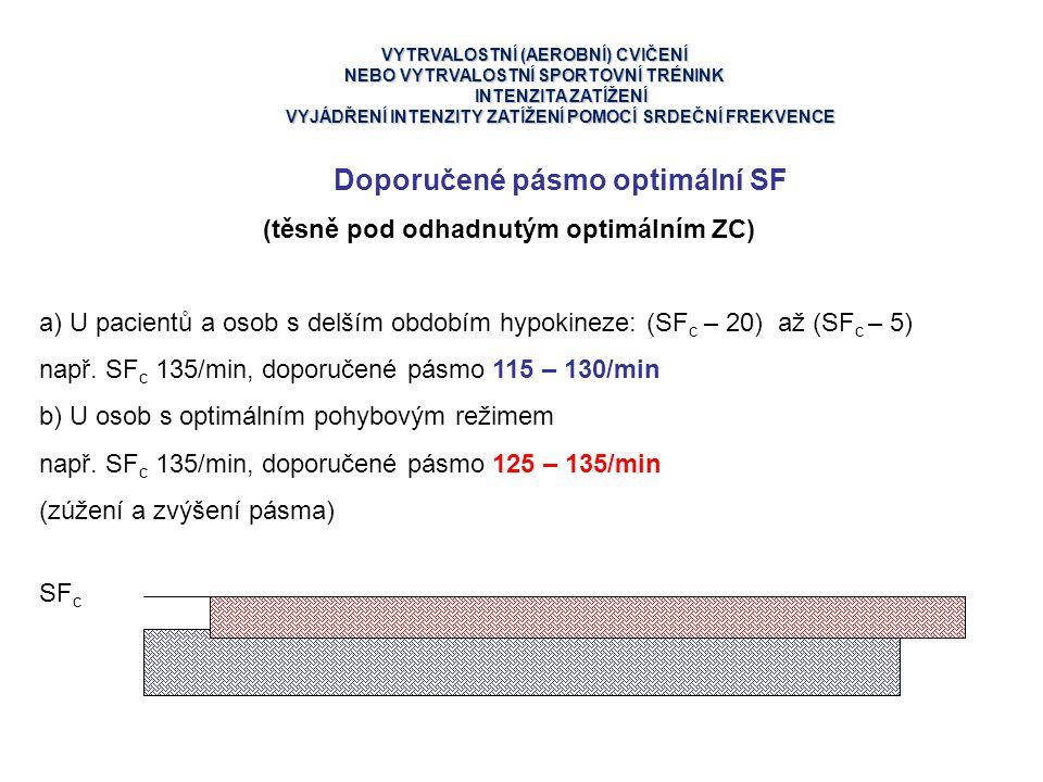 Doporučené pásmo optimální SF