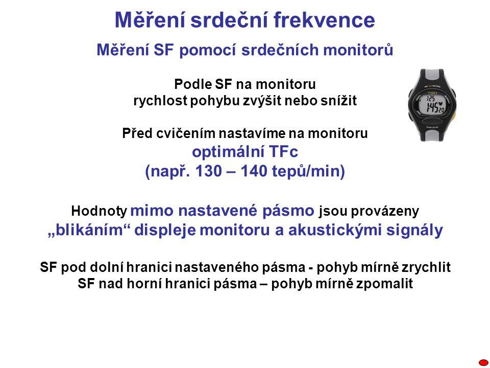 Měření srdeční frekvence