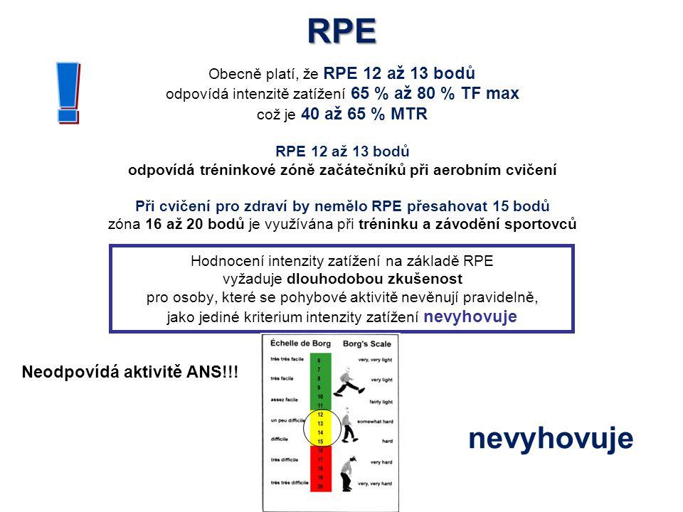 RPE ! nevyhovuje Neodpovídá aktivitě ANS!!!