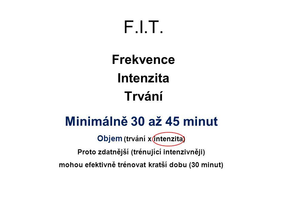 F.I.T. Frekvence Intenzita Trvání Minimálně 30 až 45 minut