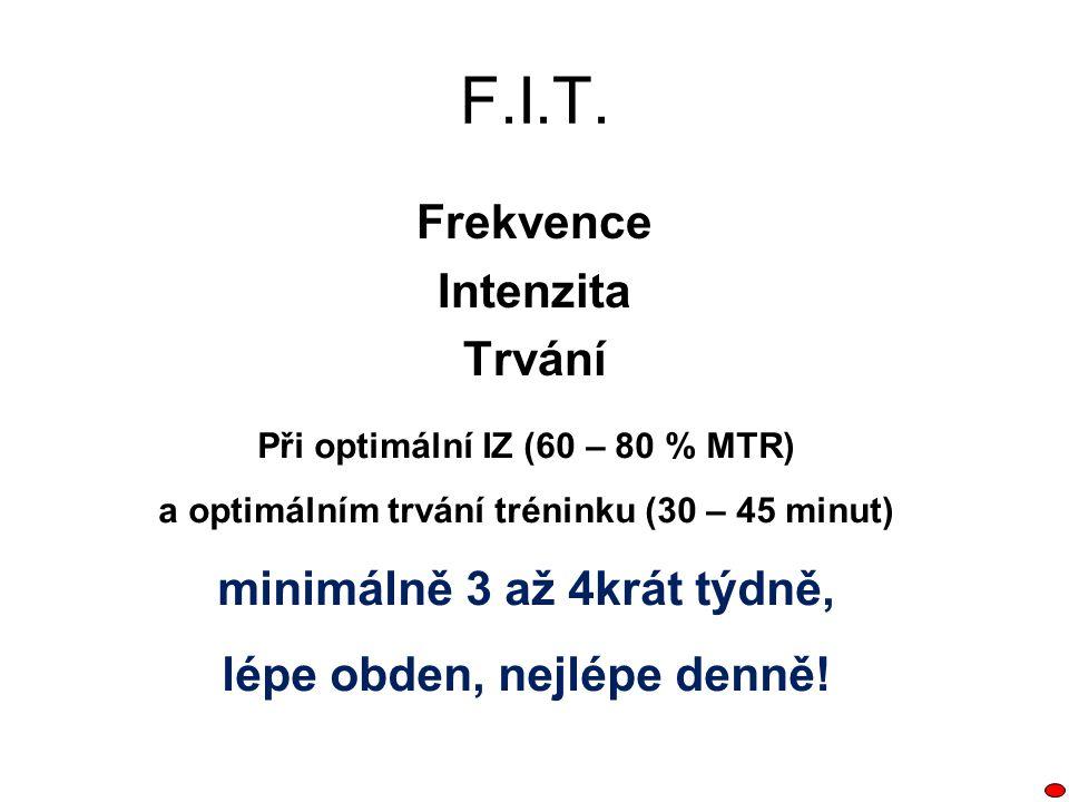 F.I.T. Frekvence Intenzita Trvání minimálně 3 až 4krát týdně,