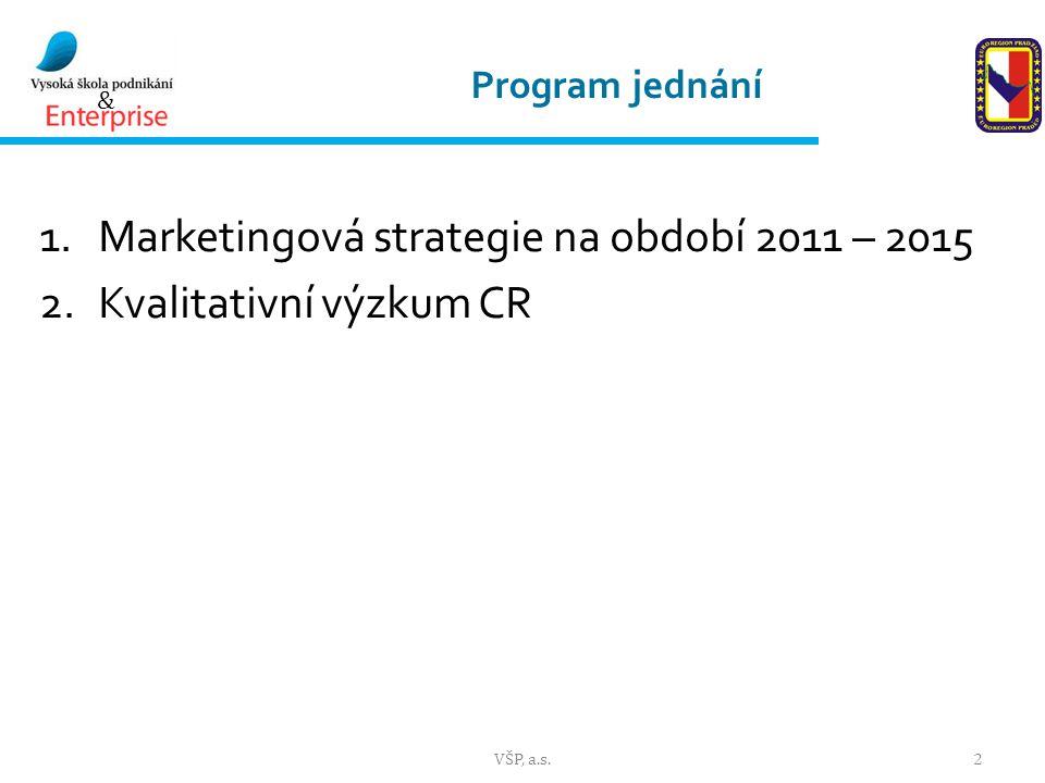 Marketingová strategie na období 2011 – 2015 Kvalitativní výzkum CR