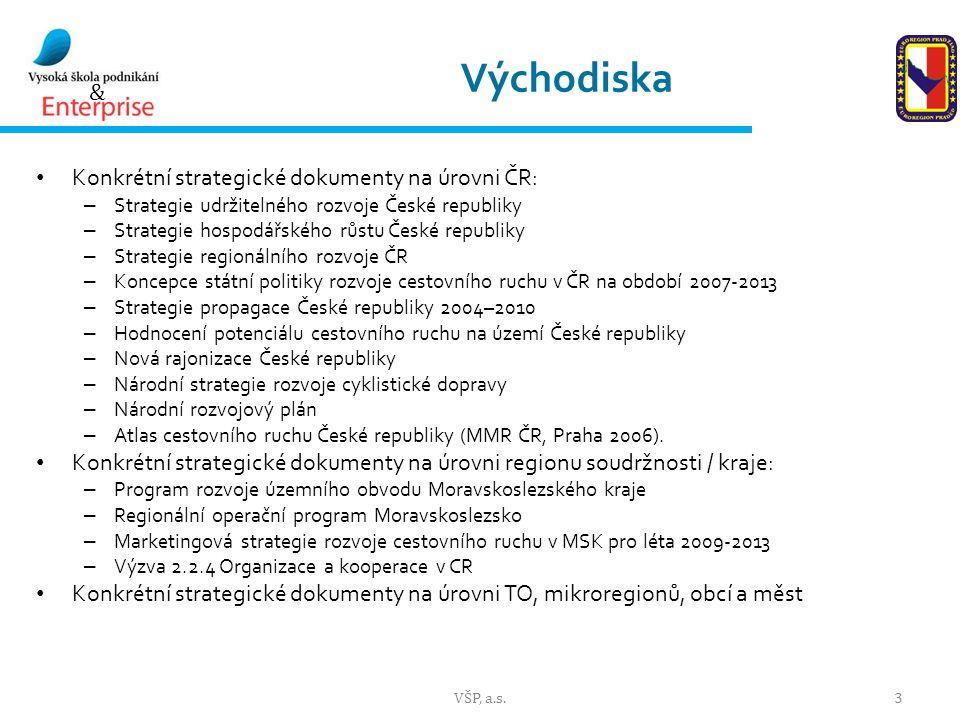 Východiska Konkrétní strategické dokumenty na úrovni ČR:
