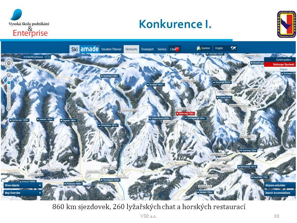 Konkurence I. 860 km sjezdovek, 260 lyžařských chat a horských restaurací VŠP, a.s.