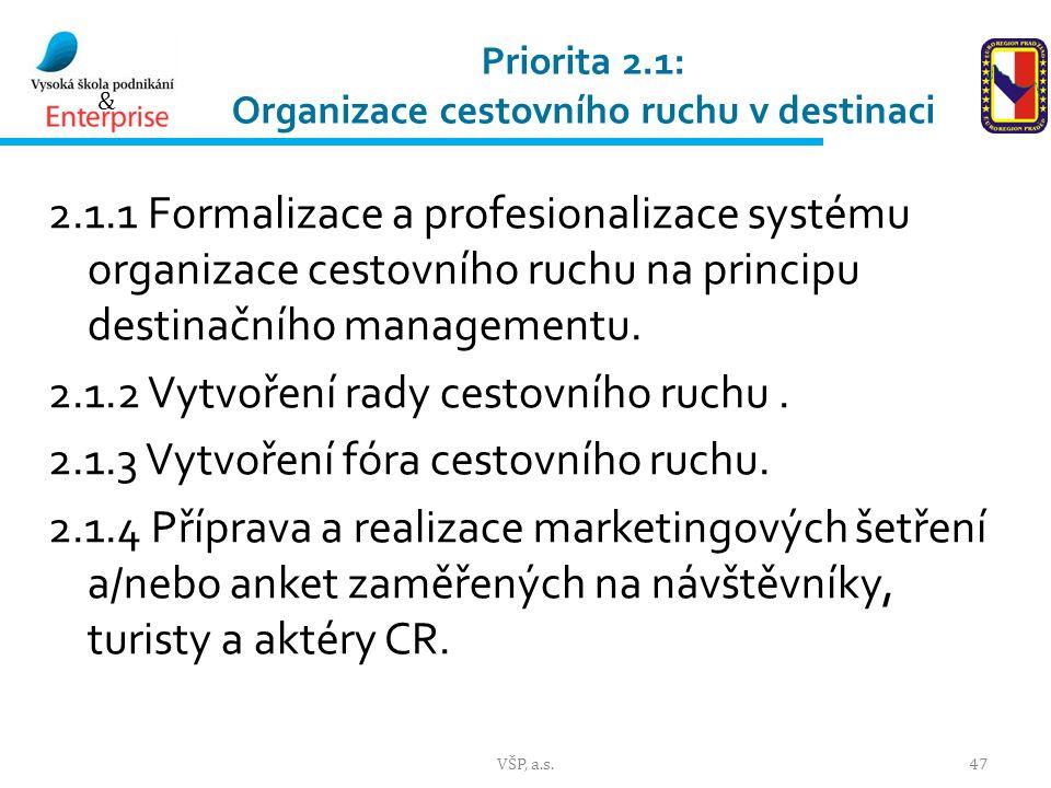 Priorita 2.1: Organizace cestovního ruchu v destinaci