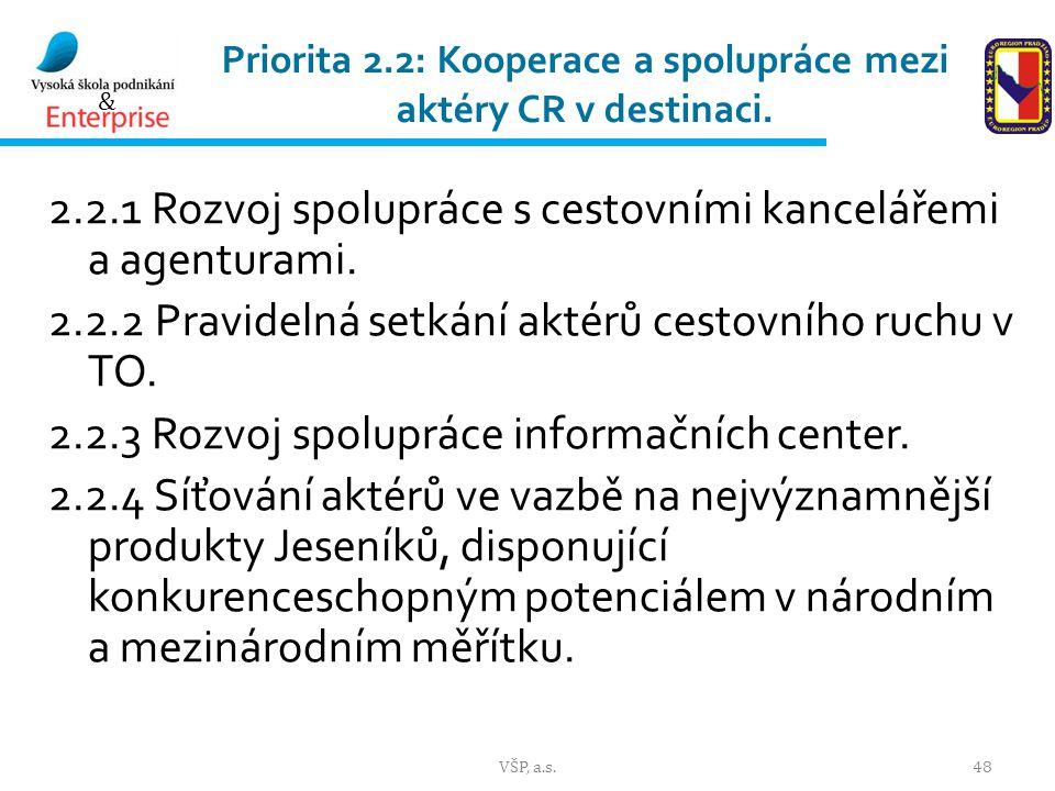 Priorita 2.2: Kooperace a spolupráce mezi aktéry CR v destinaci.
