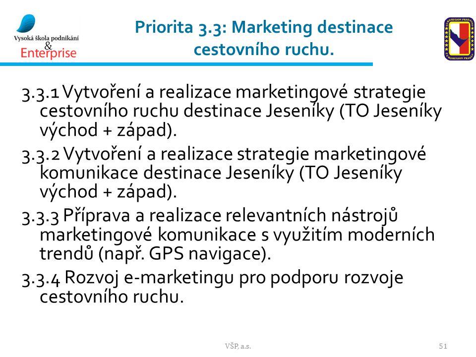 Priorita 3.3: Marketing destinace cestovního ruchu.