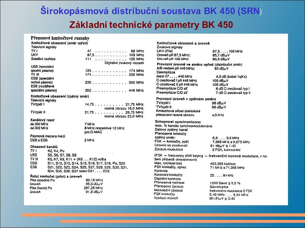 Širokopásmová distribuční soustava BK 450 (SRN)