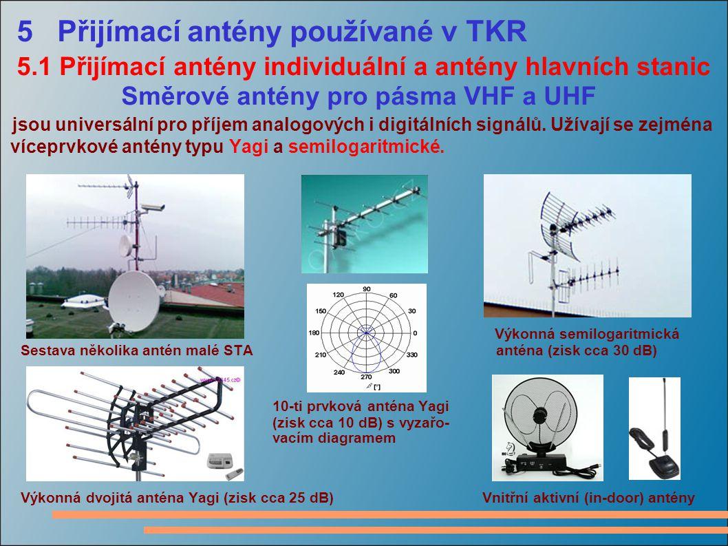 5 Přijímací antény používané v TKR