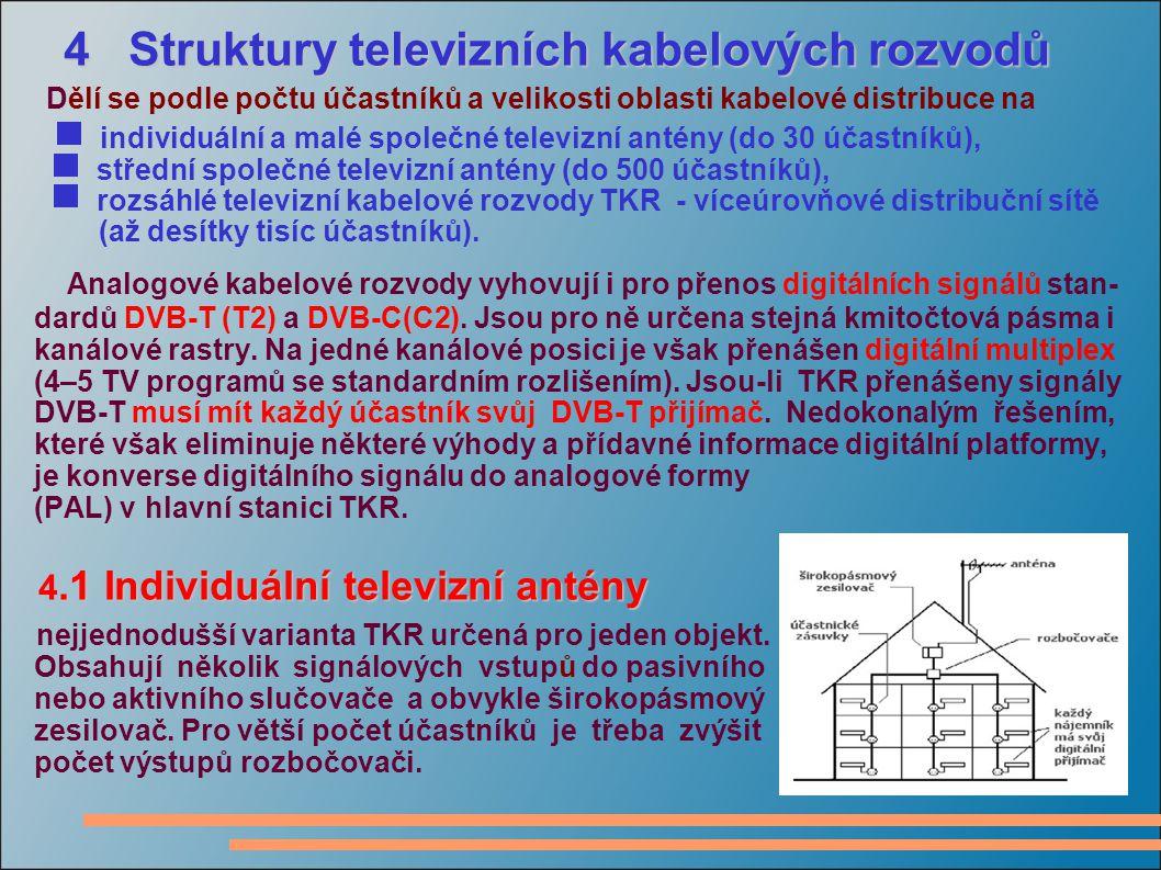 4 Struktury televizních kabelových rozvodů