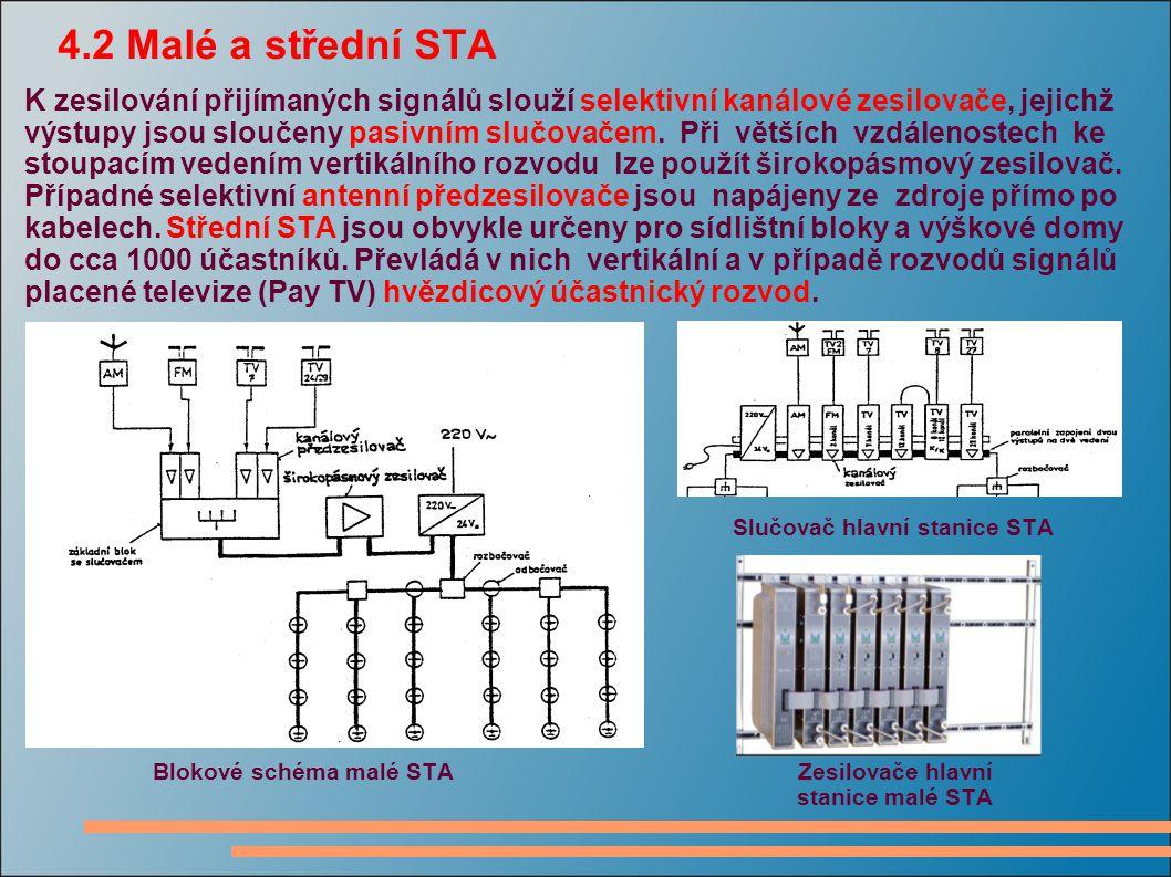 Slučovač hlavní stanice STA