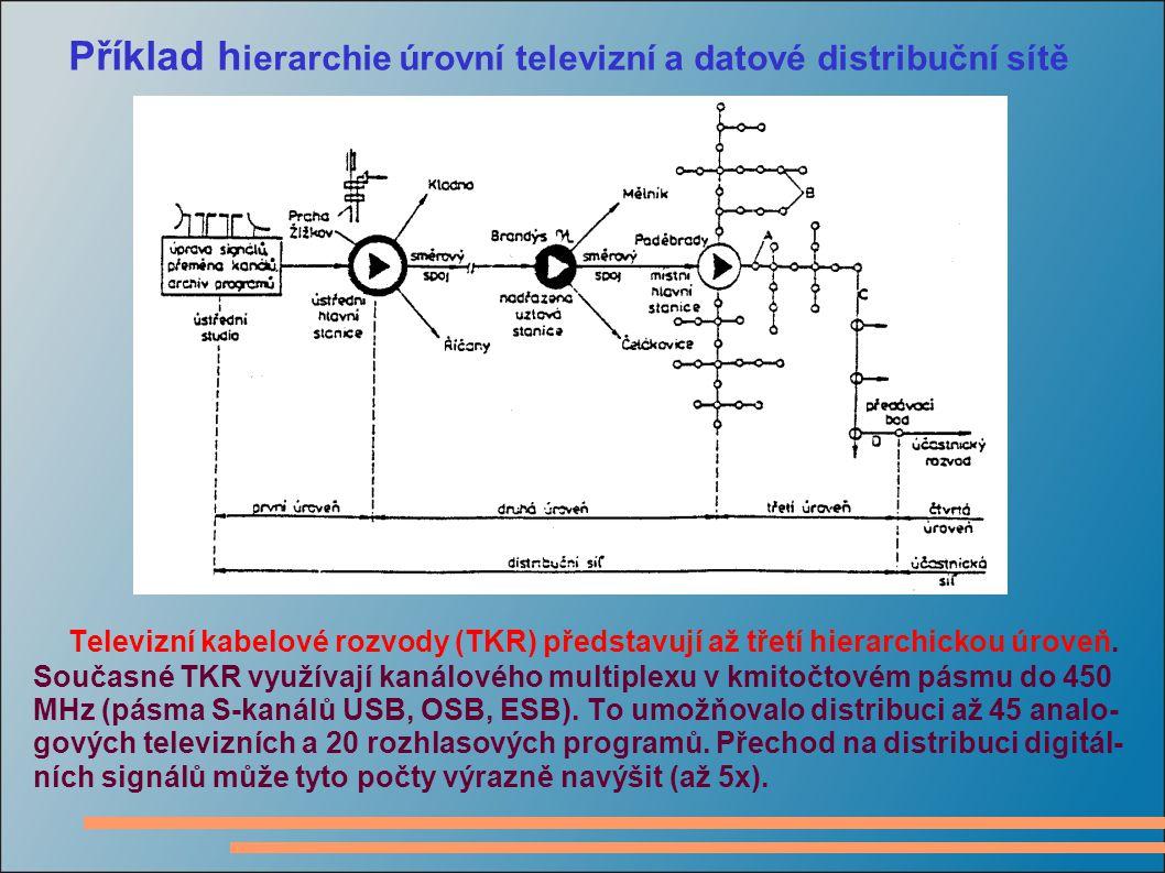 Příklad hierarchie úrovní televizní a datové distribuční sítě