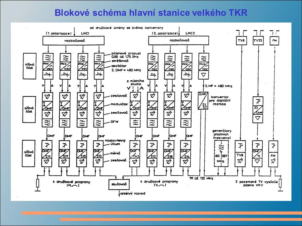 Blokové schéma hlavní stanice velkého TKR