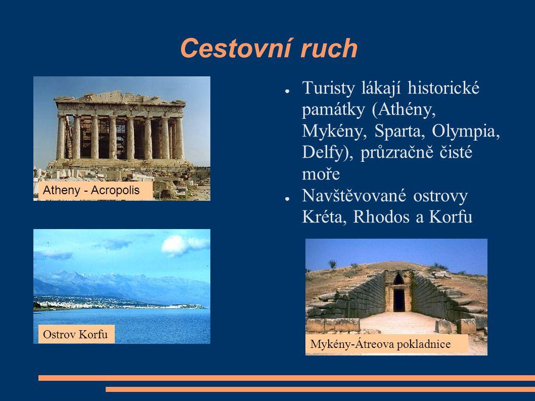 Cestovní ruch Turisty lákají historické památky (Athény, Mykény, Sparta, Olympia, Delfy), průzračně čisté moře.